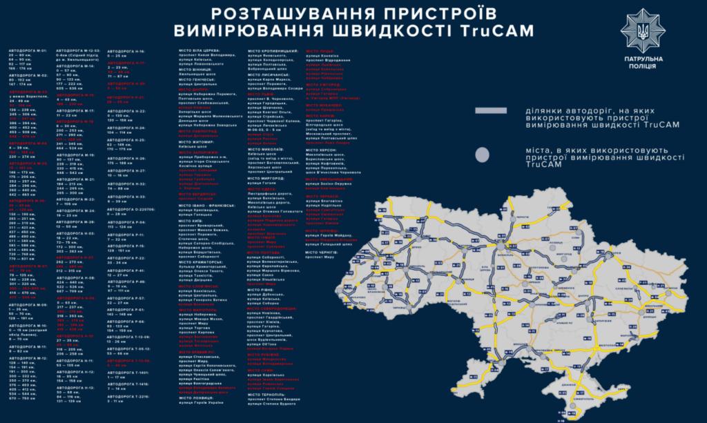 Відсьогодні на українських дорогах з