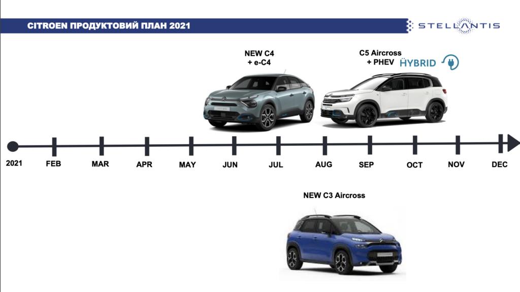Електромобілі та гібриди Opel, Citroen, DS та Peugeot приїдуть в Україну: які новинки чекати у 2021 році
