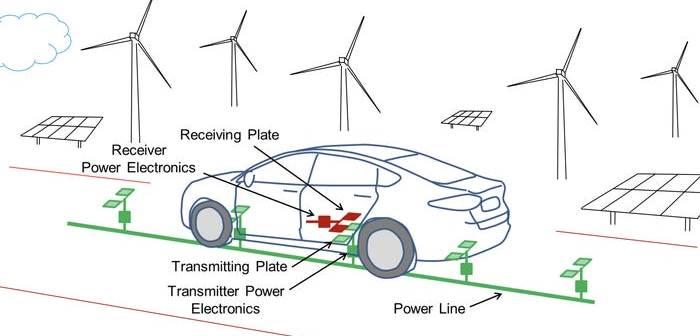 Виглядає нереально: представлено проект дороги, яка підзаряжатиме електромобілі під час руху
