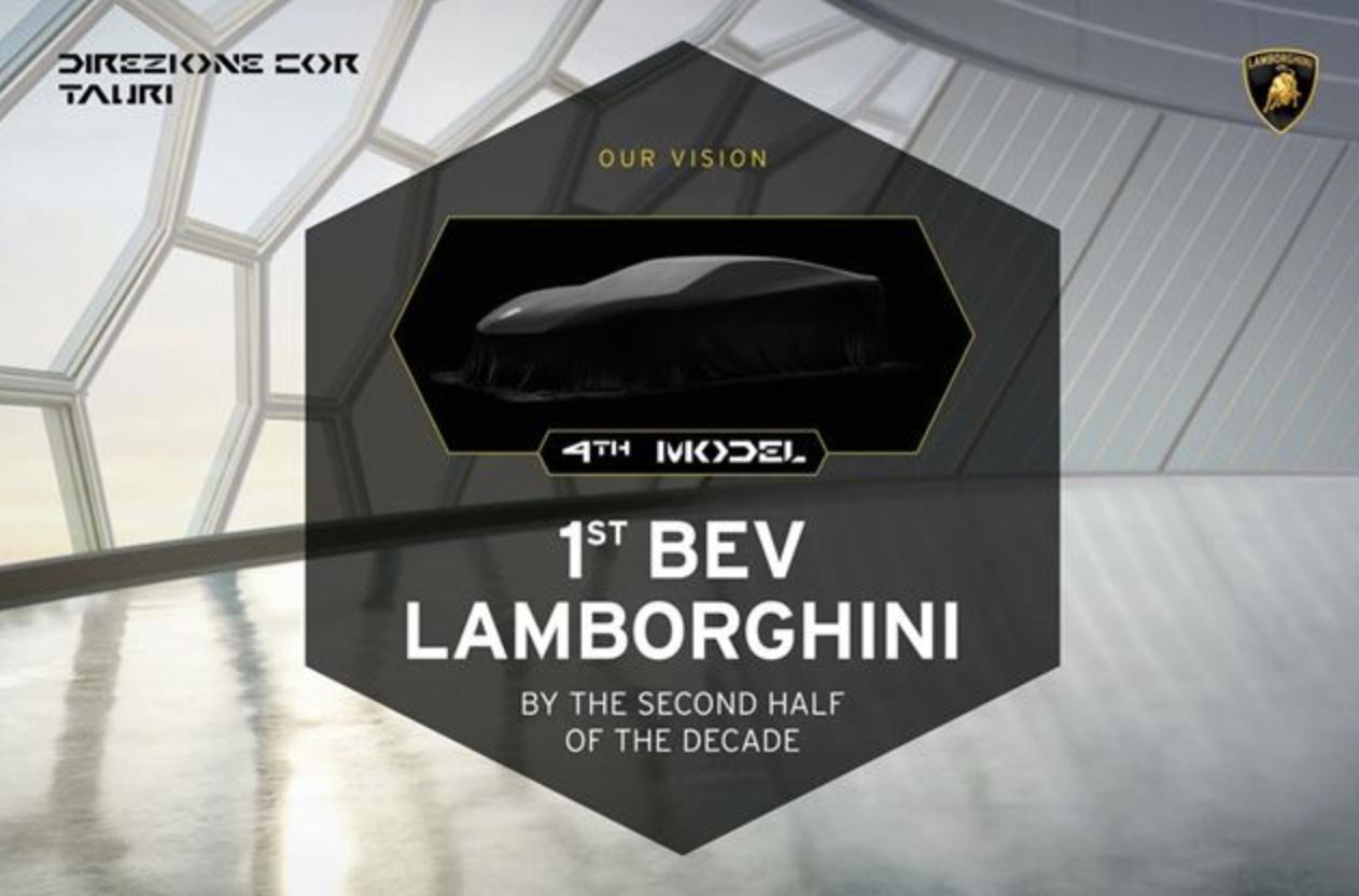 Lamborghini оголосили план електрифікації своїх моделей суперкарів: перший гібрид з