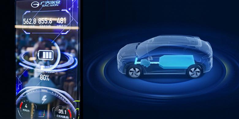 80% за 8 хвилин: компанія GAC Aion розробила нову технологію швидкісної зарядки електромобілів