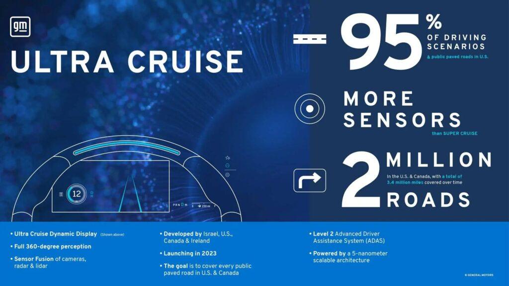 Можна не тримати кермо: GM представили новий автопілот Ultra Cruise