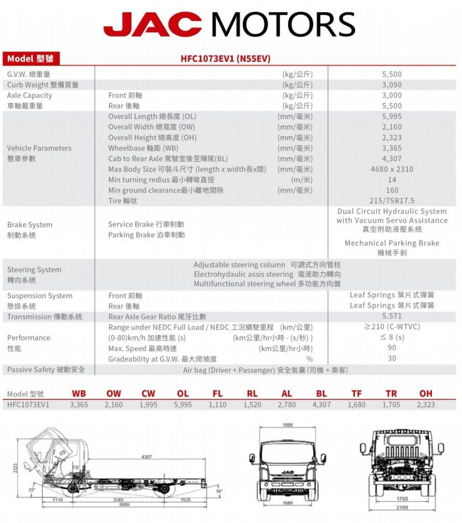 210 км на одному заряді: в Україні стартує продаж електричних вантажівок JAC N55EV